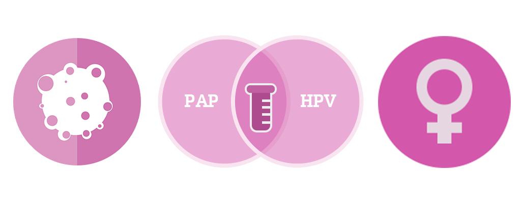 hpv virus visokog rizika pozitivan